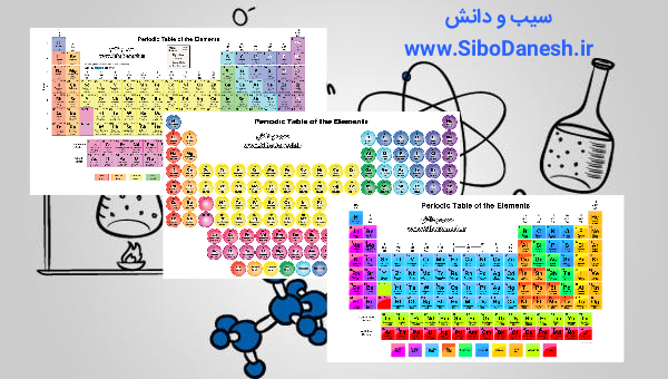 دانلود تصاویر با کیفیت جدول تناوبی عناصر مندلیف