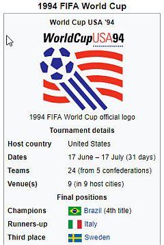 جام جهانی 94