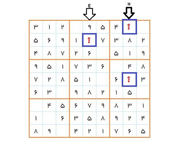 آموزش جدول سودوکو