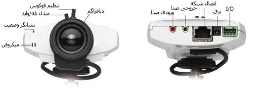 دوربین های مداربسته تحت شبکه (IP CAMERA)