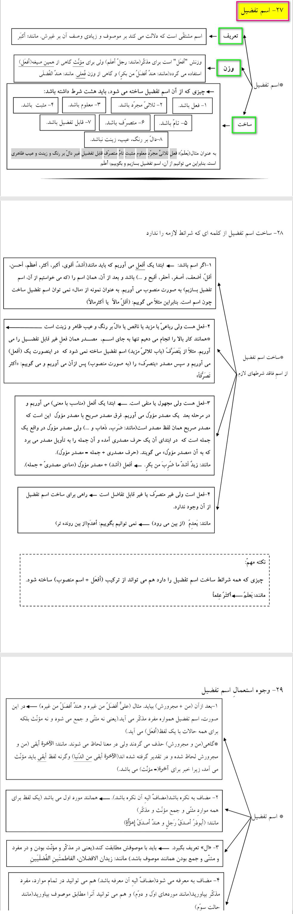 http://s9.picofile.com/file/8358122500/tafzil.jpg