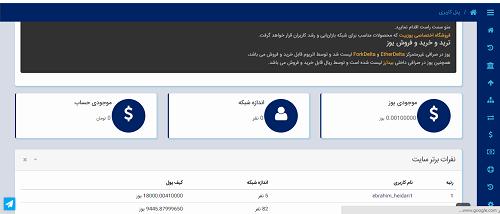 ارز ایرانی دیجیتال