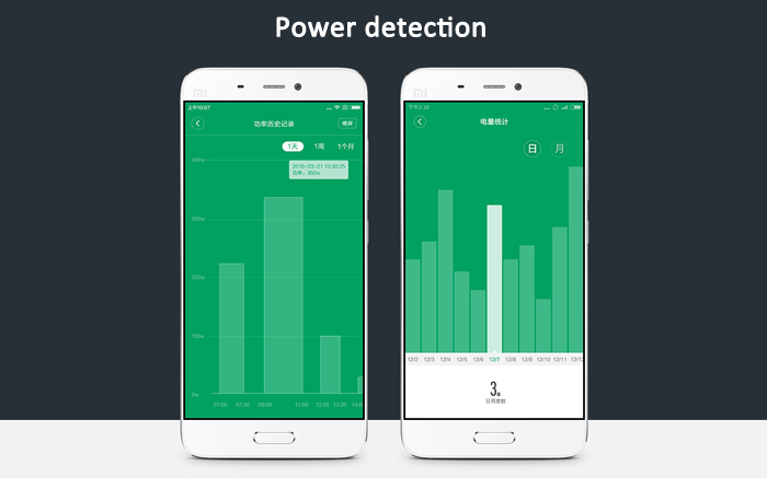 xiaomi smart socket plug 2 Xiaomi Smart Socket Plug 2 Xiaomi Smart Socket Plug 2 2