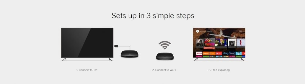 xiaomi tv box 3rd 1gb Xiaomi TV BOX 3RD 1GB Xiaomi TV BOX 3RD 1GB 11