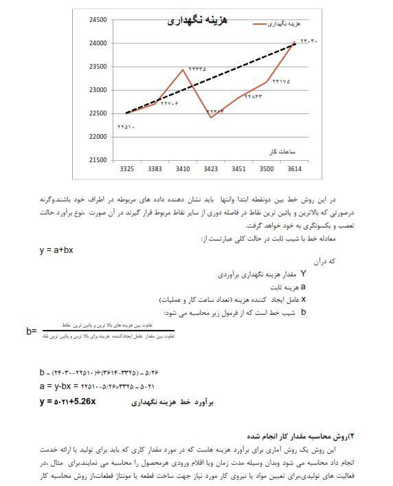 دانلود کتاب آموزش صفر تا صد حسابداری پی دی اف ، دانلود کتاب حسابداری از مبتدی تا پیشرفته pdf