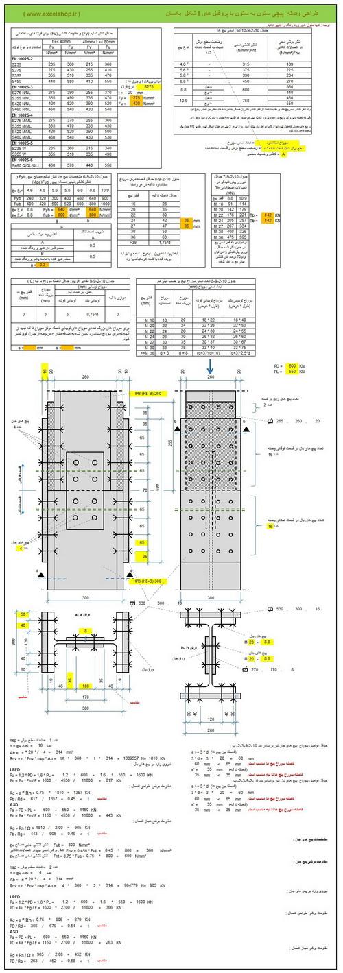 طراحی وصله پیچی ستون به ستون
