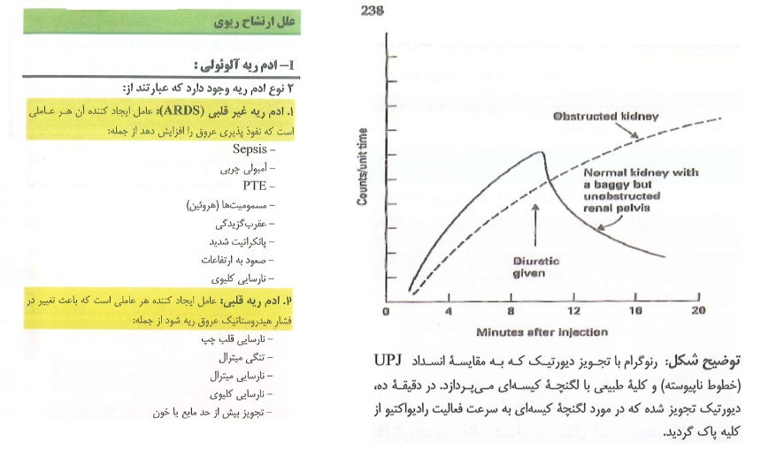 دانلود خلاصه کتاب رادیولوژی تشخیصی آرمسترانگ pdf - جزوه جامع و کامل به زبان فارسی