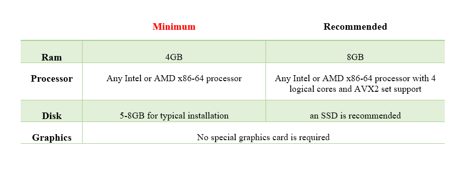 آموزش تصویری روش نصب ، فعالسازی و رفع مشکل نرم افزار متلب 2019 - matlab r2019a