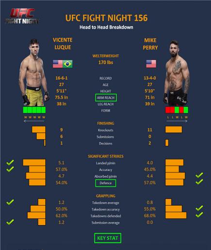 پیش نمایش و معرفی : UFC Fight Night: Shevchenko vs. Carmouche 2_در نظر سنجی شرکت کنید